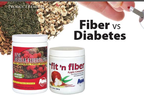 Fiber Diabetes