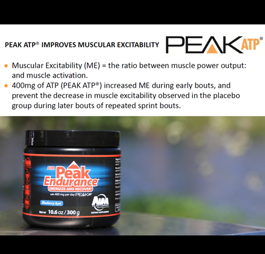Peak-ATP-in-Peak-Endurance