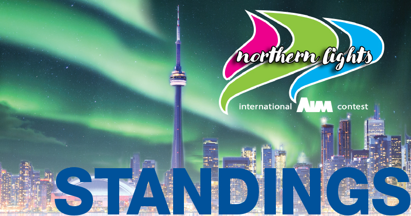 Are You In the Running to Win a Prize in AIM's Northern Lights Contest?