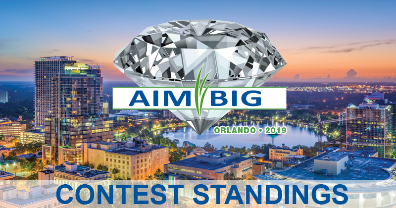 AIM BIG Contest Standings – October 7, 2018